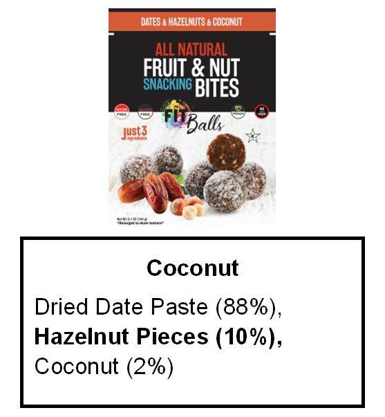 Coconut Fitball ingredients