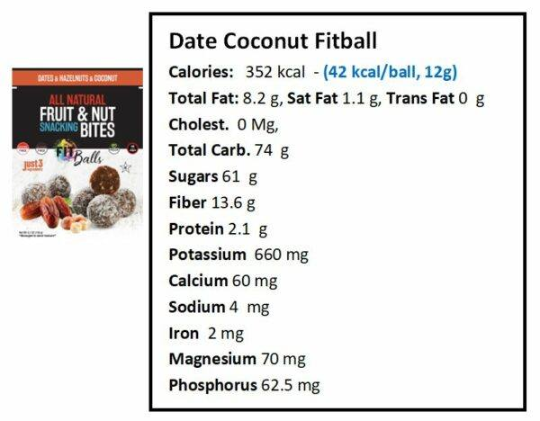 Date Coconut nutrition facts