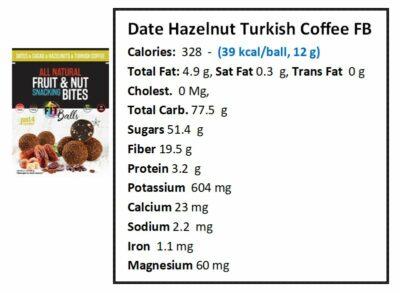 Date Hazelnut Turkish Coffee nutrition