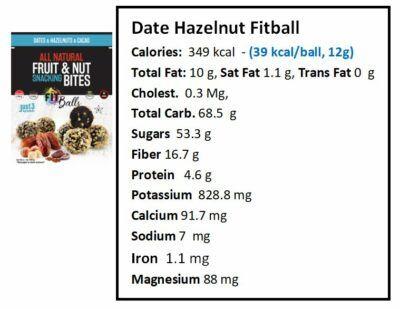Date Hazelnut Nutrition Facts
