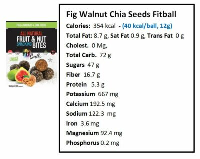 Fig Walnut and Chia Seed Nutrition