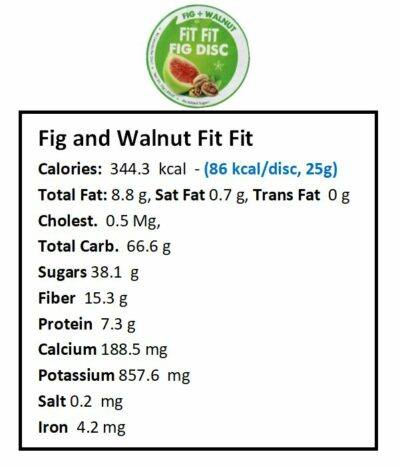 Fig Walnut Fit fit nutrition facts