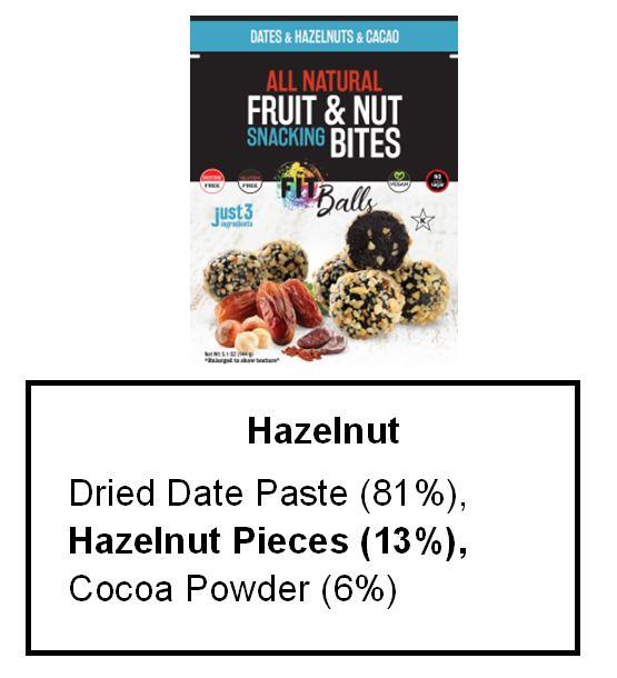 Date Hazelnut ingredients